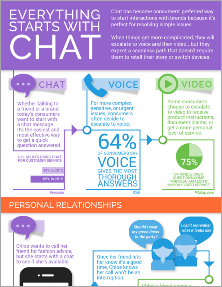 everything starts with chat infographic thumbnail