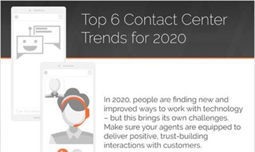 top contact center trends for 2020 infographic