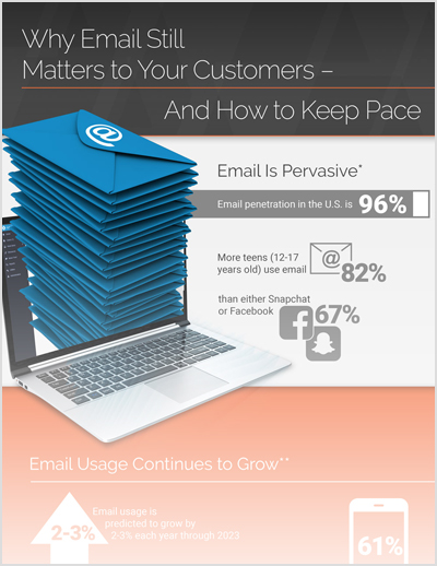 email infographic thumbnail